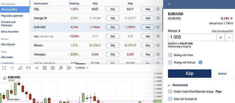 Valutahandel hos Plus500