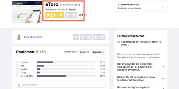 eToro kundomdöme hos Trustpilot